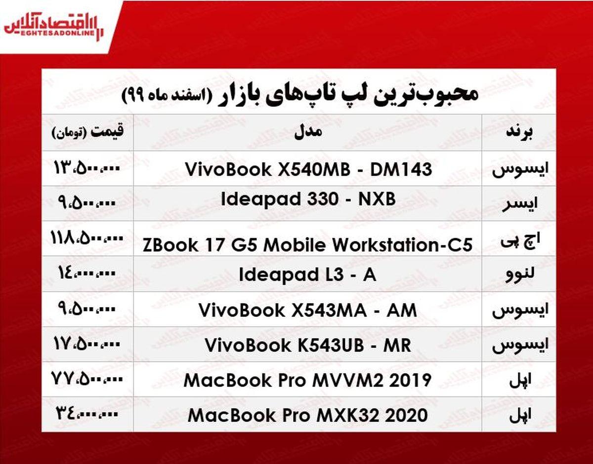 قیمت انواع لپ تاپ محبوب در بازار/ ۱۸اسفند۹۹
