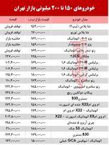خودروهای 200میلیونی بازار تهران +جدول