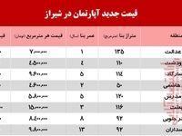 آپارتمان در شیراز چند؟ +جدول