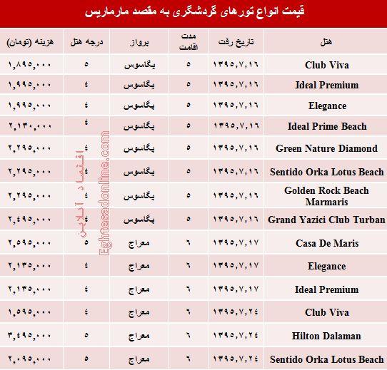 قیمت آیفون شیراز