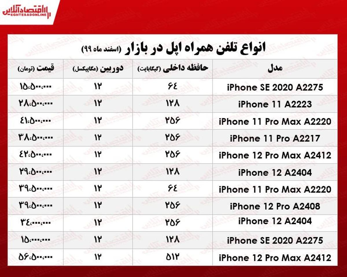 قیمت گوشی اپل در بازار/ ۲اسفند۹۹