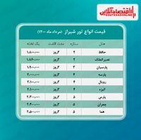 قیمت جدید تور شیراز (هوایی) + جدول