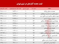 قیمت آپارتمان در شرق تهران +جدول