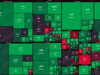 نقشه بازار سهام بر اساس ارزش معاملات/ امید به بازار بازگشت