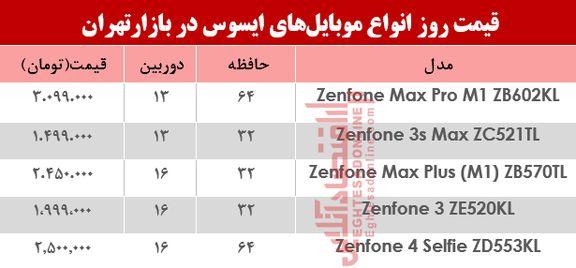 قیمت موبایلهای ایسوس در بازار +جدول