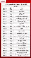 قیمت محصولات ایران خودرو امروز ۹۹/۱۰/۱۲