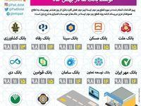 زمانبندی قطع رمز دوم ایـستا توسط بانکها در بهمنماه