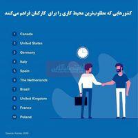 بهترین شرایط محل کار متعلق به کدام کشور است؟/ حضور زنان در محیط کار شرایط را مطلوبتر میکند