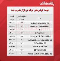 قیمت گوشی نوکیا در بازار / ۱۶شهریور