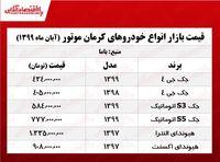 قیمت روز خودروهای کرمانموتور +جدول