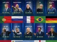 پردرآمدترین مربیان فوتبال ملی در جهان +اینفوگرافیک