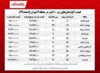 آپارتمانهای کوچک قلب تهران چند؟